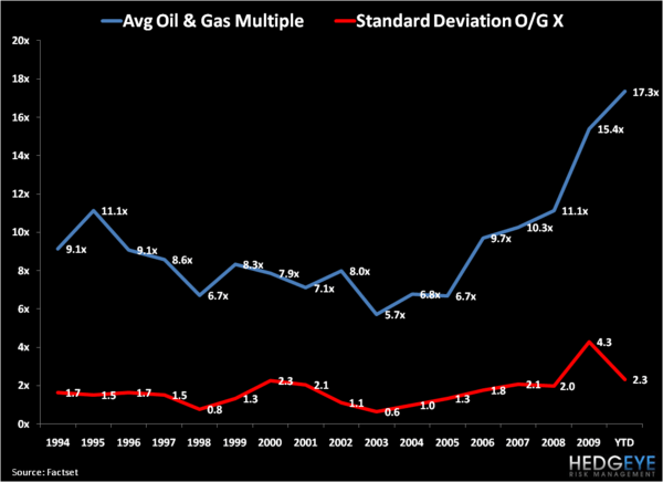 IS CRUDE OIL HEADED FOR $40/BBL? ANALYZING THE OIL AND NATURAL GAS RATIO - 2