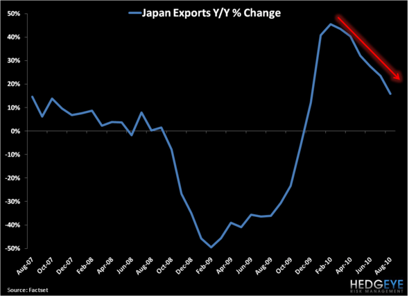 Japanese Exports - The Storm Before the Flood? - dd1