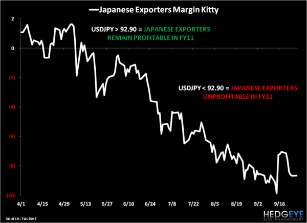 Japanese Exports - The Storm Before the Flood? - dd2
