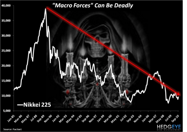 EARLY LOOK: Macro Forces - nikkei