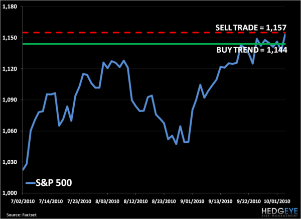 Bear/Bull Battle: SP500 Levels, Refreshed - 1