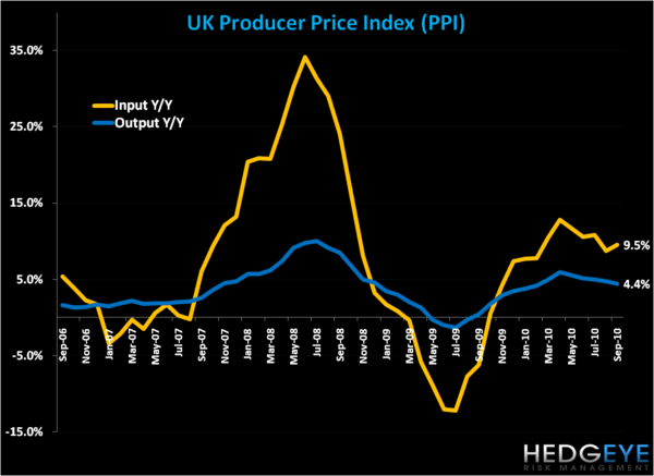 UK and Inflation's Ugly Head - pel1