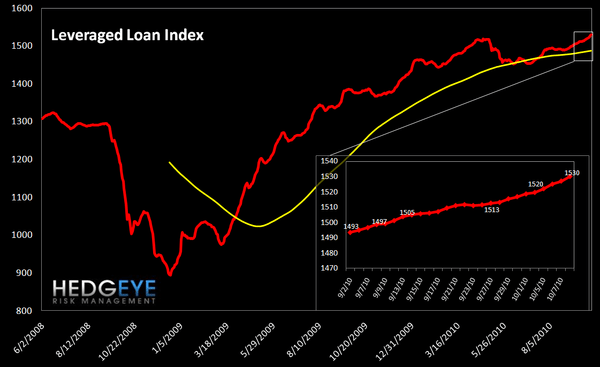 WEEKLY FINANCIALS RISK MONITOR - BROADLY POSITIVE ON A SHORT AND INTERMEDIATE TERM BASIS - lev loan