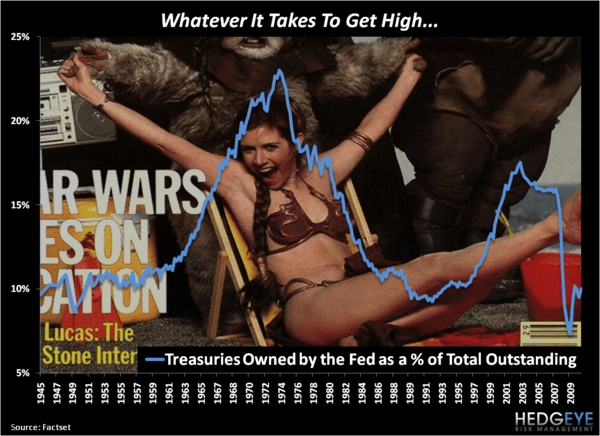 Inflation Wars: Snorting QE - fisher