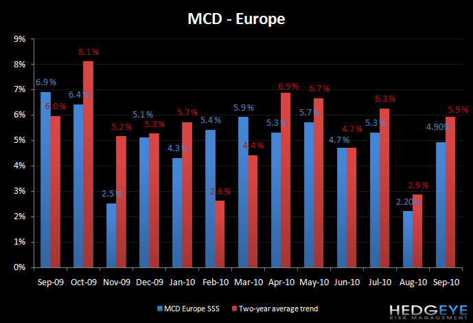 MCD - STRONG QUARTER INDEED - mcd eu sep
