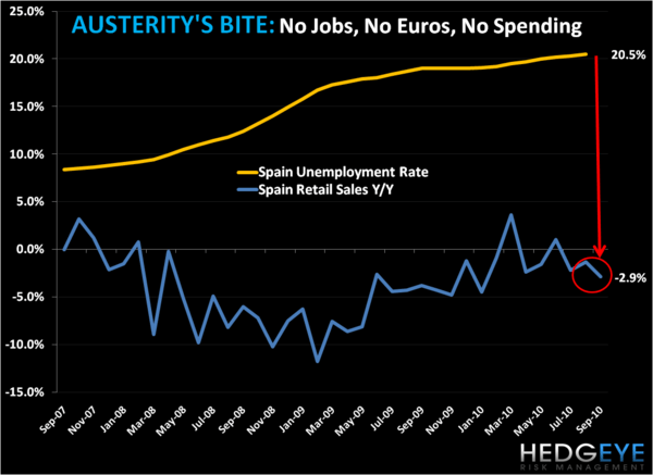 Austerity's Bite in Spain - sp1