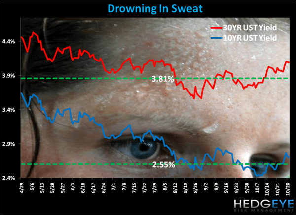 Drowning In Sweat - sweat