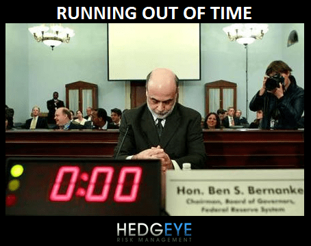 THE FED MEETING - MORE DELUSIONAL COMMENTARY - BERNANKE RUNNING OUT OF TIME
