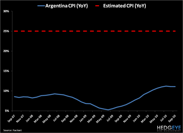 Is Argentina Signaling a Cyclical Peak in Emerging Market Asset Values? - 1