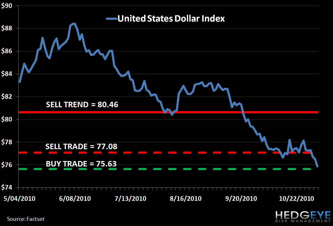 Buck Breakout? US Dollar Levels, Refreshed - USD index 6 months