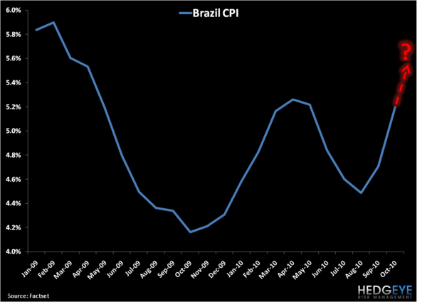OUTLOOK FOR BRAZILIAN INTEREST RATES: READ THE FINE PRINT - 1