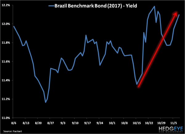 OUTLOOK FOR BRAZILIAN INTEREST RATES: READ THE FINE PRINT - 2