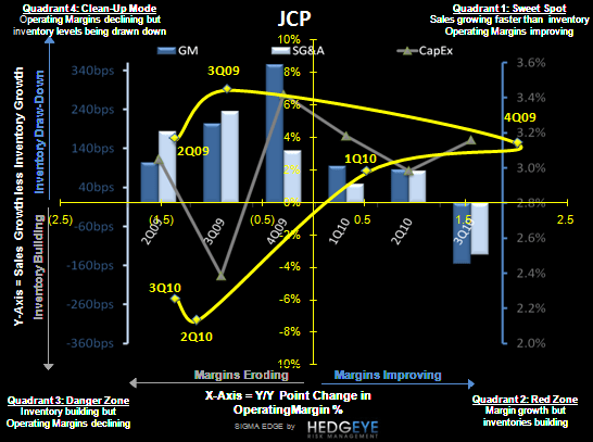 JCP: Is Bad Actually Good? - jcp