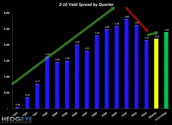 FINANCIAL SECTOR TAILWINDS: CLAIMS AND SPREADS CONTINUE THEIR IMPROVEMENT - spreads