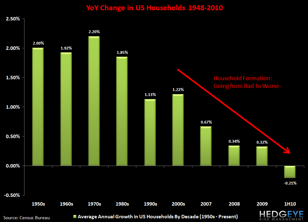 We Think Ackman Is Wrong on Housing - 1
