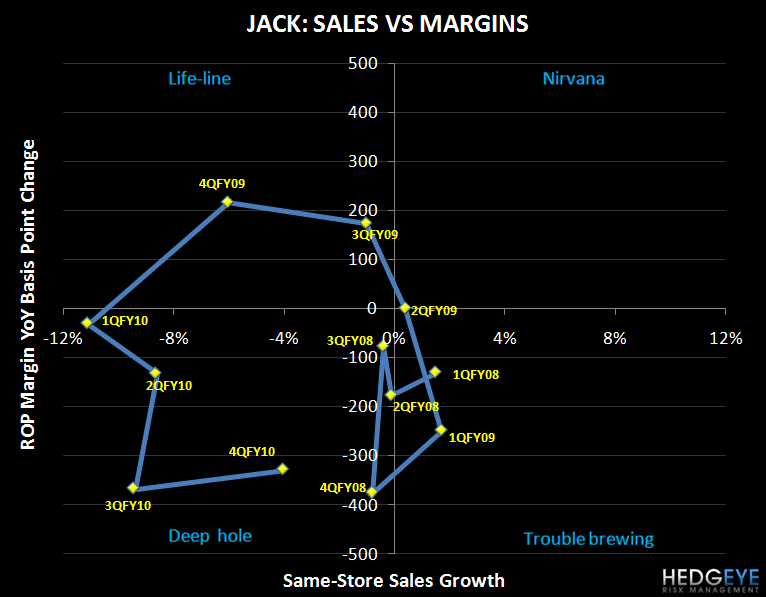 JACK - IN A DEEP HOLE WITH NO LADDER - JACK MATRIX