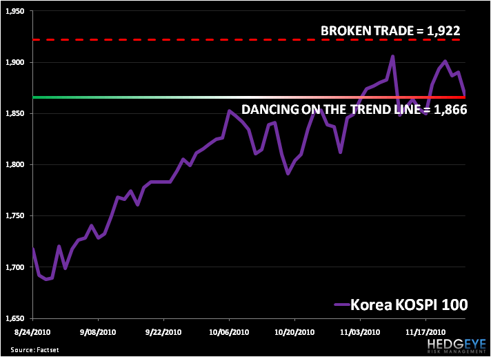 Geopolitical Risk Update: Korea & Brazil - 1