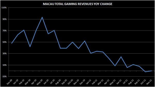 MACAU: DIFFICULT COMPS? NO WORRIES - macau111