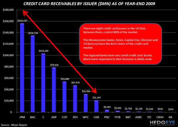 REVOLVING CONSUMER CREDIT DATA SHOWS YET ANOTHER DECLINE - j6