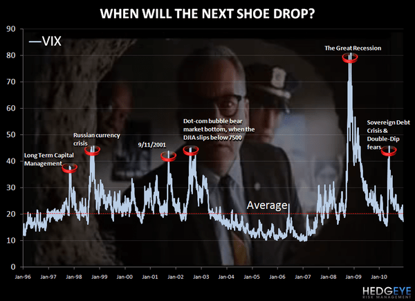 CONSUMER CONFIDENCE – BERNANKE IS THE MAN! - vix shawshank update