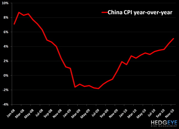 THE PURSUIT OF TRUE WISDOM - china cpi