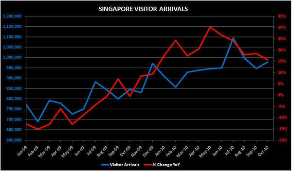 THE M3: S'PORE OCT VISITATION - SINGAPORE111