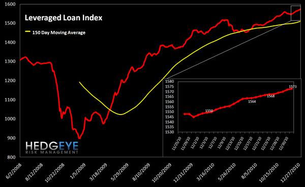 WEEKLY RISK MONITOR FOR FINANCIALS: GREEK BOND YIELDS HIT ALL-TIME HIGHS - lev loan