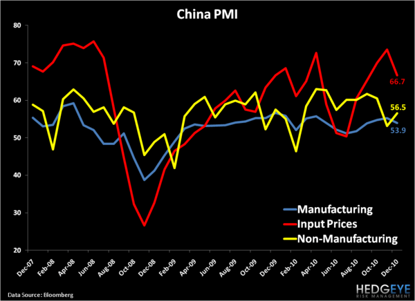 Tales of the Global Inflation Tape Part II: China, Brazil and India - 1
