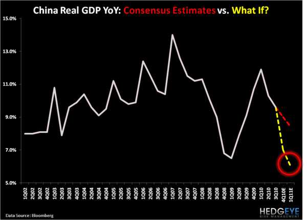 Pondering Chinese Growth - 3
