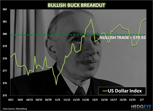 EARLY LOOK: Buck Breakout - matt