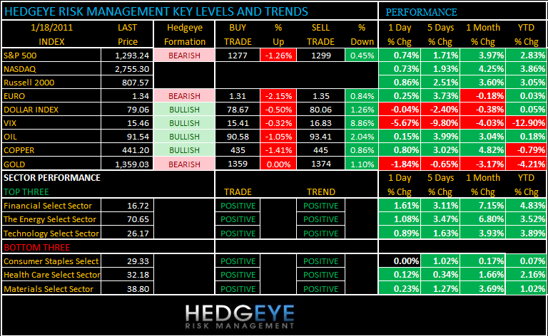 THE HEDGEYE DAILY OUTLOOK - 1 18 2011 8 25 29 AM