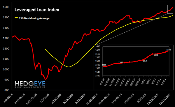 WEEKLY RISK MONITOR FOR FINANCIALS: WIDELY POSITIVE ON A SHORT-TERM BASIS - 4 lev loan