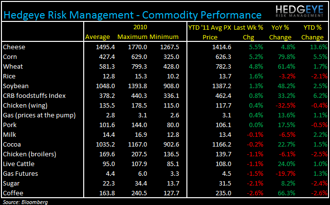 WEEKLY COMMODITY MONITOR - commodity monitor Jan 19 2011