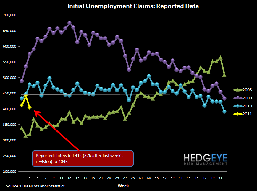 INITIAL JOBLESS CLAIMS DROP 41K - raw