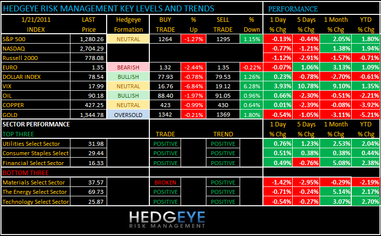 THE HEDGEYE DAILY OUTLOOK - 1 21 2011 6 27 50 AM