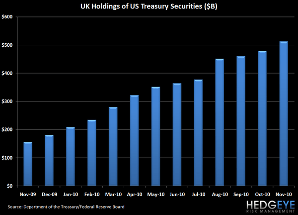 Treasury Supply Set to Increase . . . By Trillions - 2