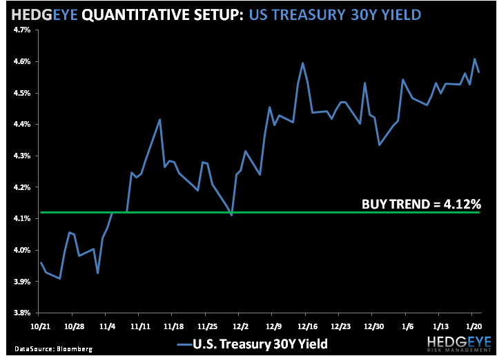 Treasury Supply Set to Increase . . . By Trillions - 1