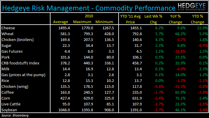 WEEKLY COMMODITY MONITOR - comd monitor