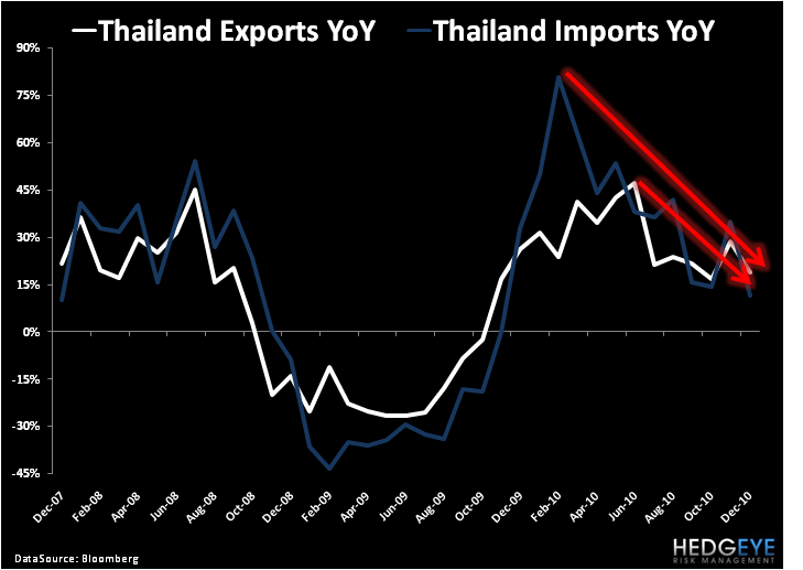 Shorting Thai? - 1