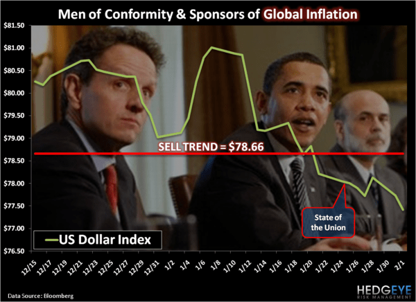 Men of Conformity - obama