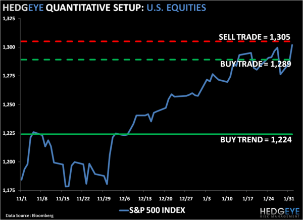 The Breakout: SP500 Levels, Refreshed - 2