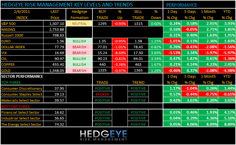 THE HEDGEYE DAILY OUTLOOK - 2 4 2011 7 05 10 AM