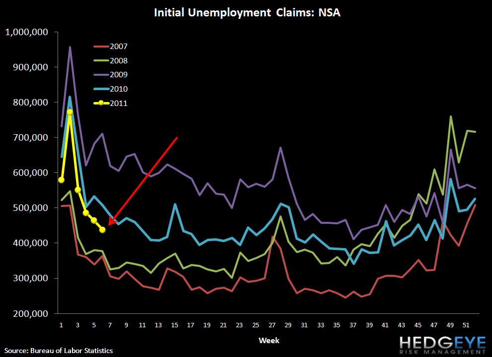 JOBLESS CLAIMS BREAK THROUGH 400K, ROLLING CLAIMS APPROACHING 400K - claims nsa