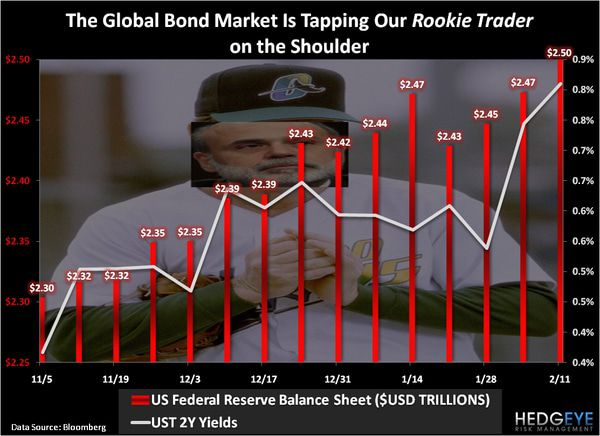 CHART OF THE DAY: The Global Bond Market -  chart