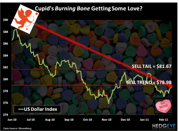Cupid's Bone - val1