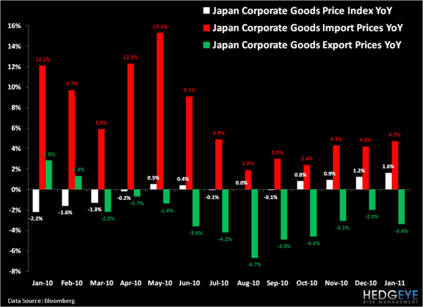 Japan: Setting Up to Collapse? - 3