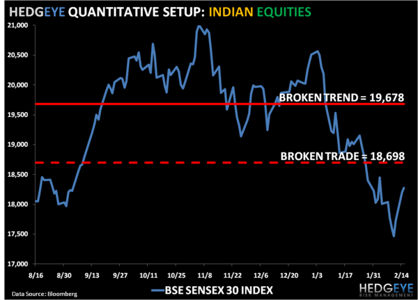 "The ""Flows"" Are Reversing For Indian Equities - 2"