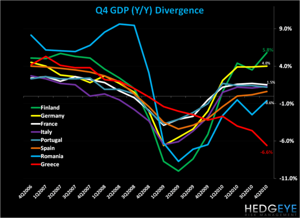 European Q4 GDP Divergence on Debt - w1