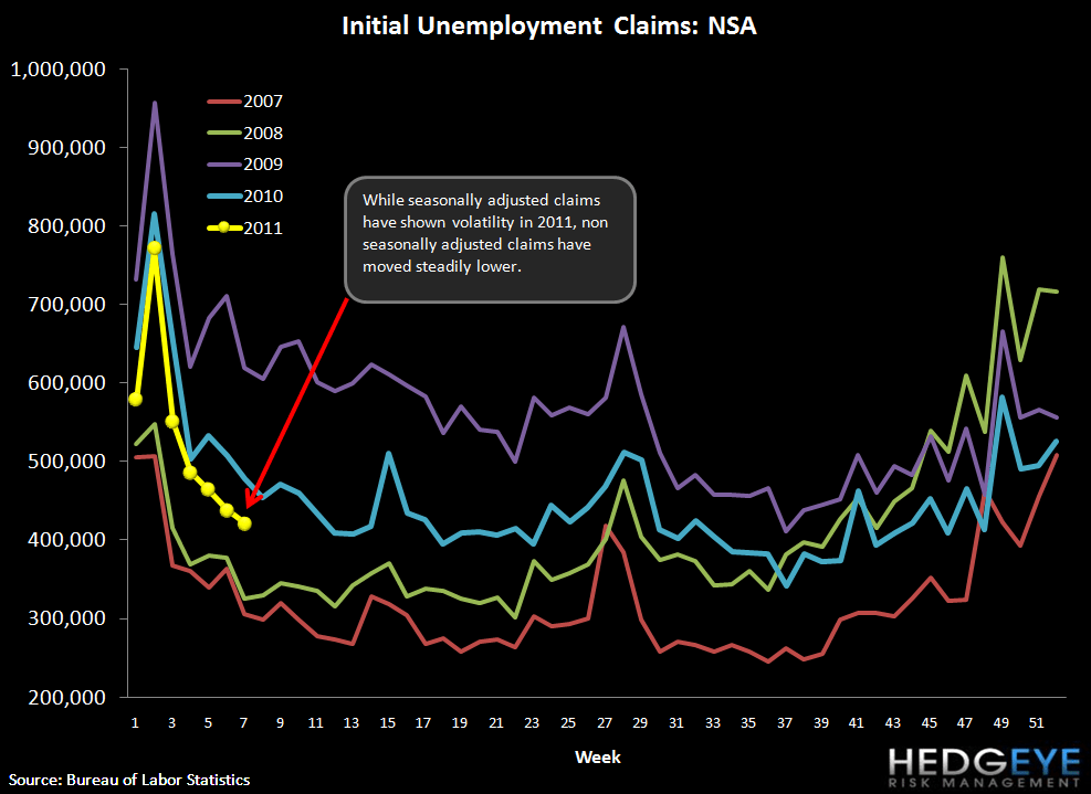 INITIAL JOBLESS CLAIMS RISE BACK TO 410k - nsa claims
