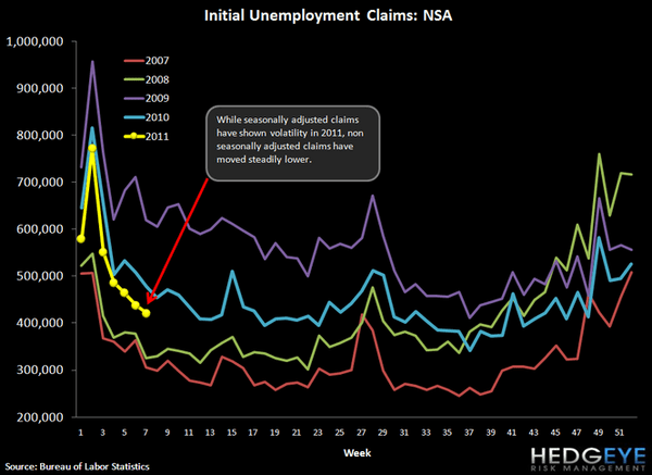 INITIAL JOBLESS CLAIMS RISE BACK TO 410K - 3
